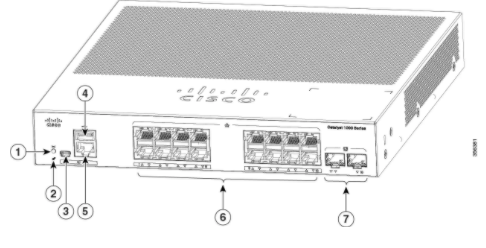 Cisco Catalyst 1000 Series Switches Overview