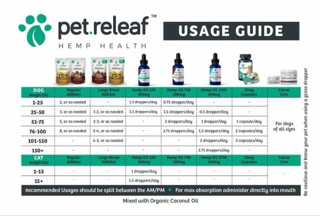 Some Individuals Excel At Cbd Oil For Pet Dogs As Well As Some Do Not